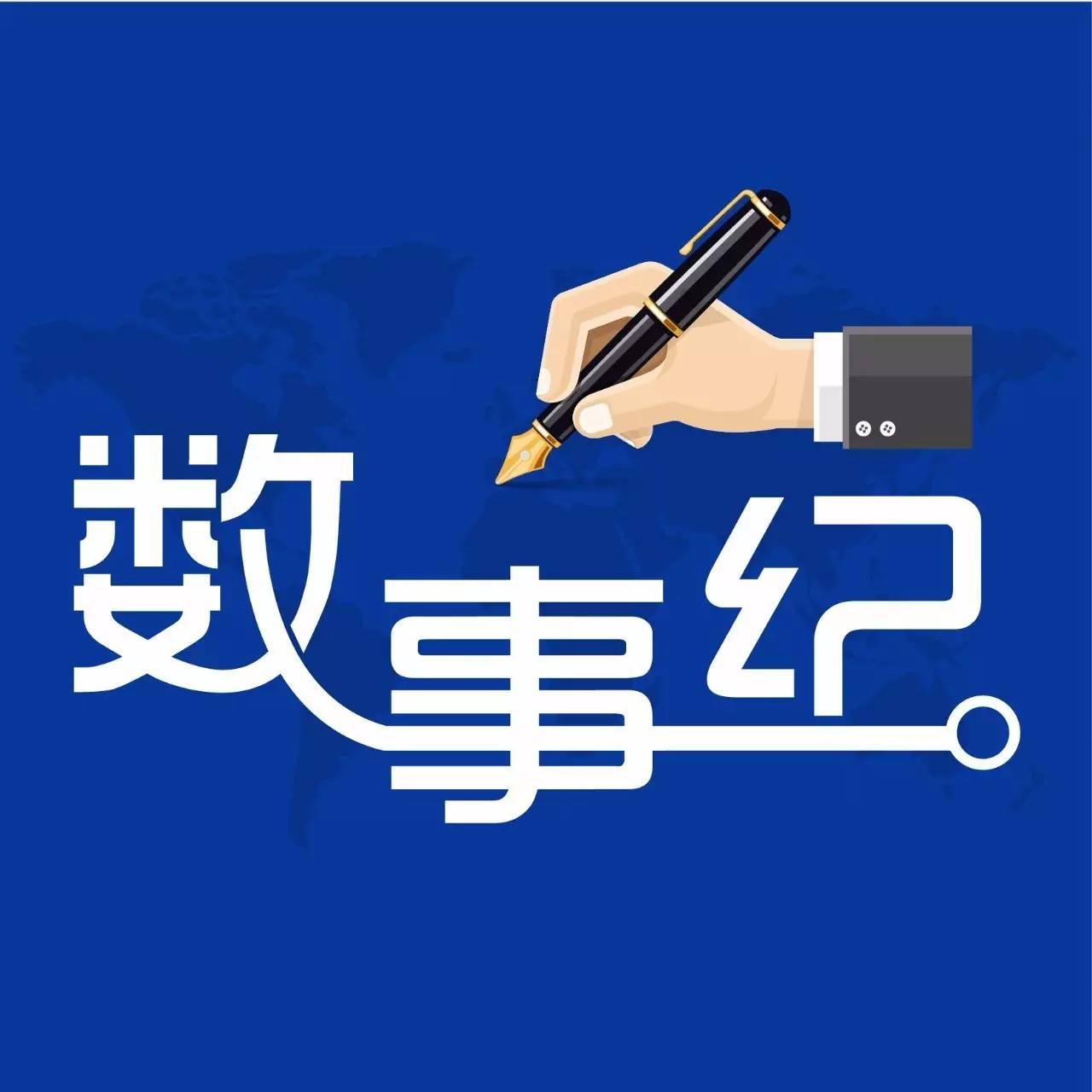 """易观荣获2017年度大数据世界""""最佳数据分析奖"""""""