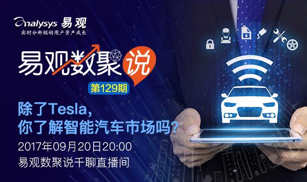 【数聚说129期】除了Tesla,你了解智能汽车市场吗