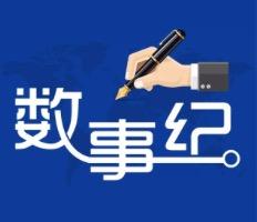 易观联合发起湖南产业互联网创新生态联盟