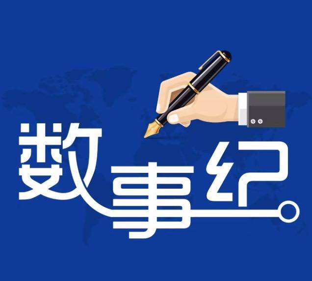 易观参加中关村大数据产业联盟行业自律公约发布宣誓仪式