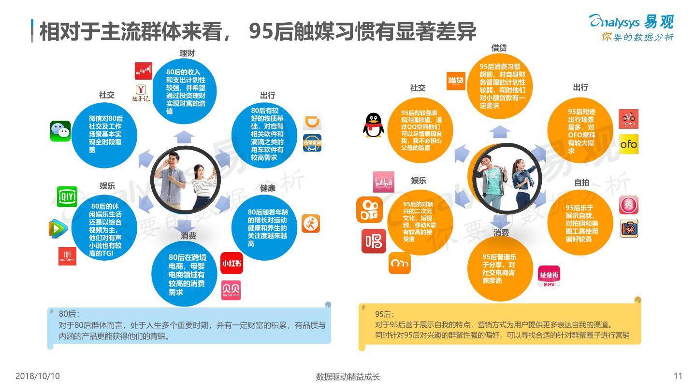 易观:2018年上半年网民行为分析-焦点中国网